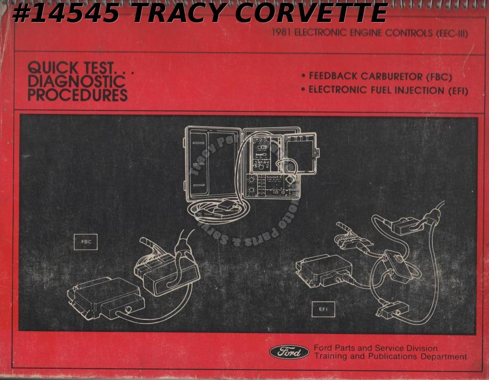 1981 Ford Electronic Engine Controls (EEC-III) Quick Test Diagnostic Procedures